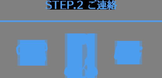 STEP.2 ご連絡